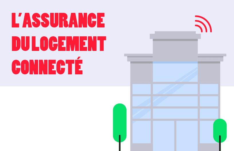Quelle assurance habitation ?
